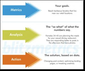 Optymalizacja- wskaźniki-analiza-działanie